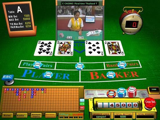 Cyprus casino jobs